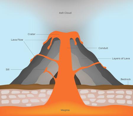 volcano and lava infographic vector Vettoriali