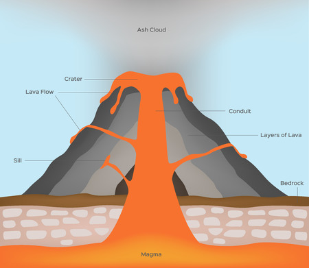 volcano and lava infographic vector Çizim