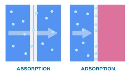 Absorption and adsorption vector icon. Illusztráció