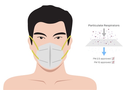 Mask pm 2.5 protection vector with man face