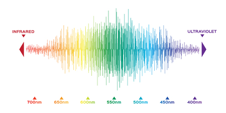 Infografik von sichtbaren Spektrum Farbe . Sonnenlicht Farbe Vektorgrafik