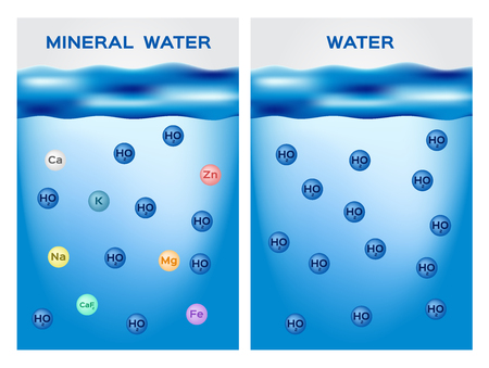 mineral water vs normal water Illustration