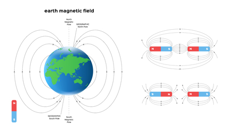 earth magnetic field vector Illustration