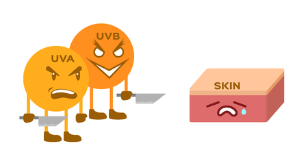 uv protection vector , skin / cartoon