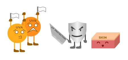 uv protection vector , skin  cartoon