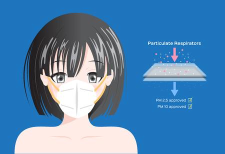 masker pm 2.5 beschermingsvector met mensengezicht. luchtvervuiling Vector Illustratie