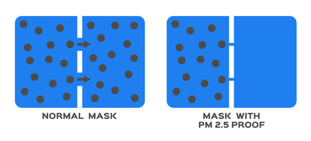 mask pm 2.5 protection vector  pollution Illustration