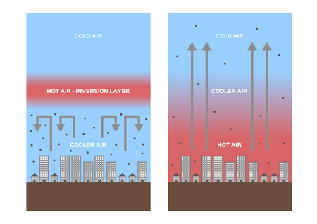 inversion layer  pm 2.5 vector  dust pollution air