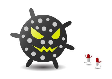 Drug resistance  antibiotic  virus and bacteria vector