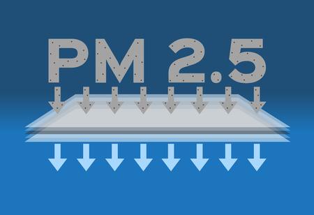air pollution . pm 2.5vector