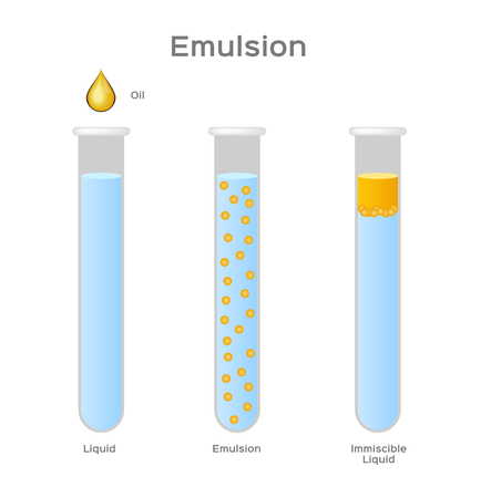 emulsion of two liquids / oil and water/ immiscible vector Vektorové ilustrace