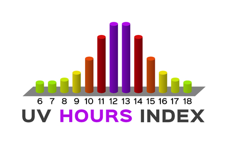 uv index hours vector graph  ultraviolet vector