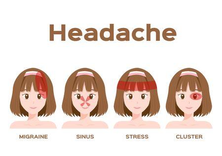 headache type vector, organ and anatomy concept Illustration