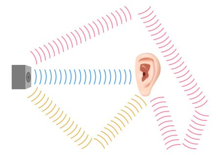 reflection wave sound vector  echo and sonar concept