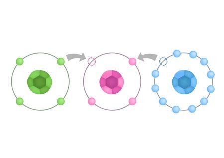free radical and Antioxidant vector . Antioxidant donates electron to Free radical . infographic cartoon Vettoriali