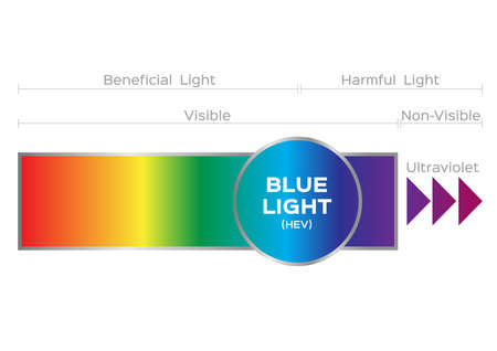spectrum and blue light / light and lens concept for human on white