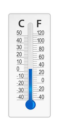 섭씨와 화씨 온도계가있는 온도계