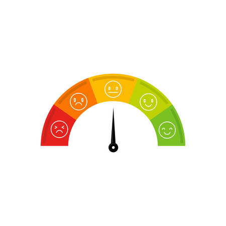 The arrow of a speedometer with emotions shows in the middle. White background.
