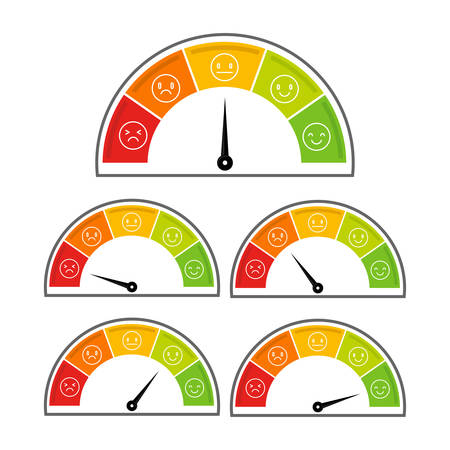 Five speedometers with icons of different emotions on a white background.