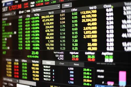 Bolsa de valores de Tailandia, pantalla de transmisión de comercio.