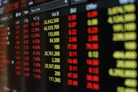 Thailand Stock Exchange, Streaming-Handelsbildschirm.