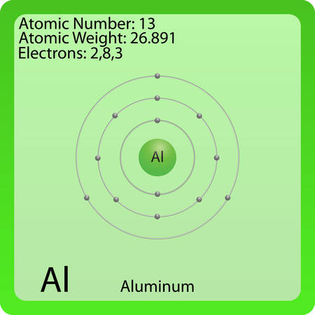 Aluminum Atom Vecteurs