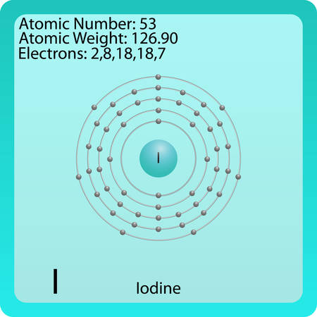 Iodine Atom