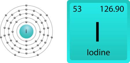 Iodine Shell Vecteurs
