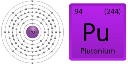 Plutonium Shell