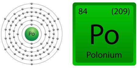 Polonium Shell Illustration