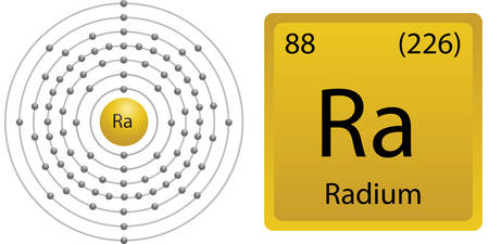 Radium Shell