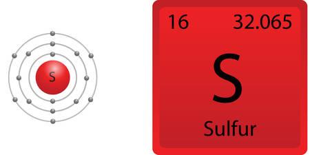 Sulfur Shell