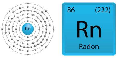 Radon Shell
