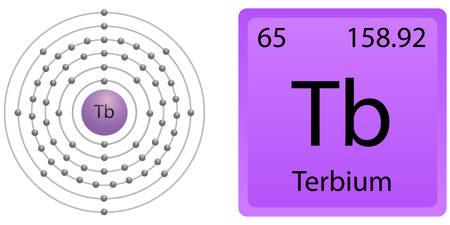 Terbium Shell