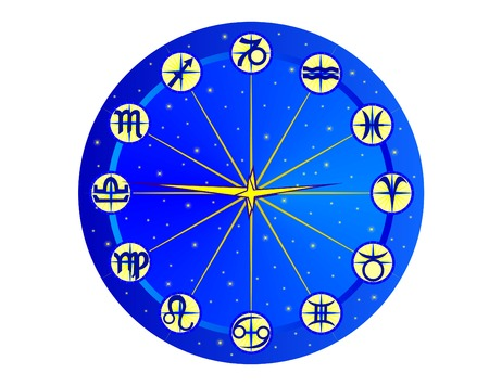 A clock face with the signs of the Zodiac Vector