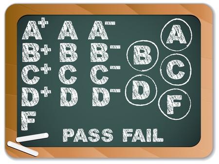 test results:  Lavagna con risultati classi della scuola con il gesso