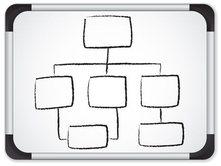 flow chart: Vector - Organization chart whiteboard written in black background.