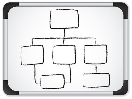 Vector - Organization chart whiteboard written in black background.
