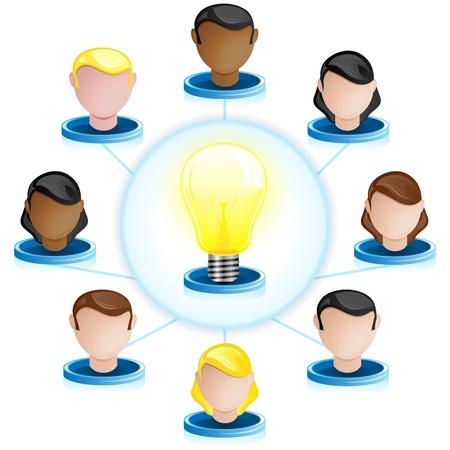 sourcing: Creativity Network Crowdsourcing