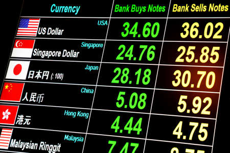 led display: foreign currency exchange rate on digital LED display screen Stock Photo