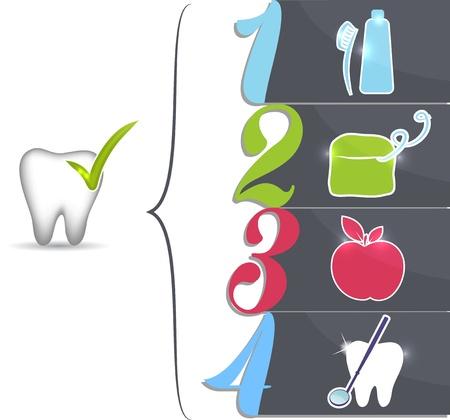 Healthy teeth tips, symbols  Brush daily, floss daily, eat healthy food, regular dental visits Vector