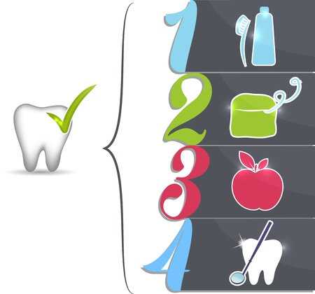 dental hygienist: Healthy teeth tips, symbols  Brush daily, floss daily, eat healthy food, regular dental visits