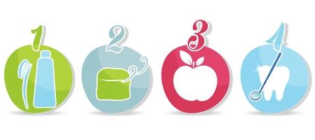 Gezonde tanden tips, symbolen Borstel dagelijks, dagelijks flossen, eet gezonde voeding, regelmatige bezoeken aan de tandarts