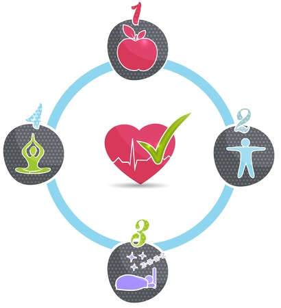 hipertension: Estilo de vida saludable rueda Dormir bien, la aptitud, la alimentaci�n sana, manejo del estr�s conduce a la salud del coraz�n y de la vida sana Vectores