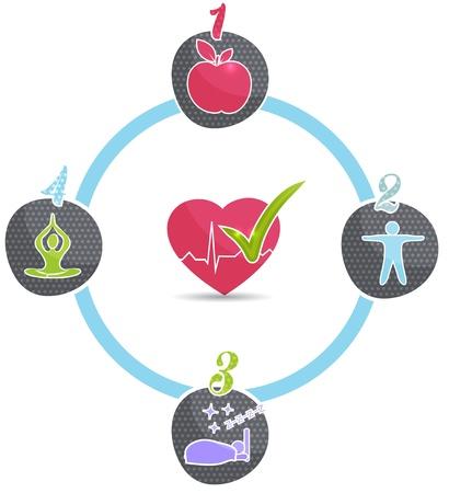 Gesunde Lebensweise Rad Guter Schlaf, Fitness, gesunde Ernährung, Stress-Management führt zu gesunden Herzen und gesundes Leben