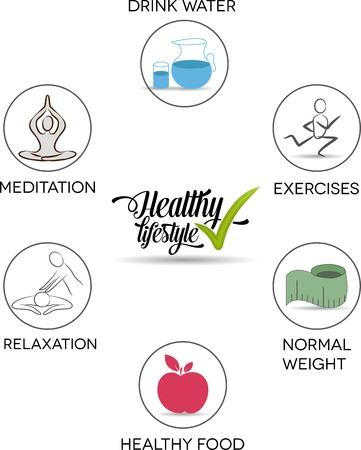 Gesunde Lebensweise Ratschläge Trinken Sie Wasser übt Normalgewicht gesunde Ernährung Entspannung Meditation Standard-Bild - 21953230