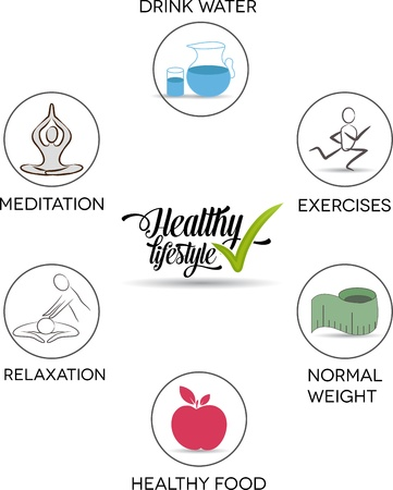 Healthy lifestyle advices  Drink water exercises normal weight healthy food relaxation meditation  Vector