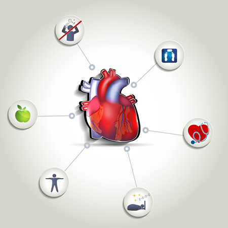 Healthy heart care tips. Healthy food, fitness, no stress, good sleep and healthy weight leads to healthy heart.