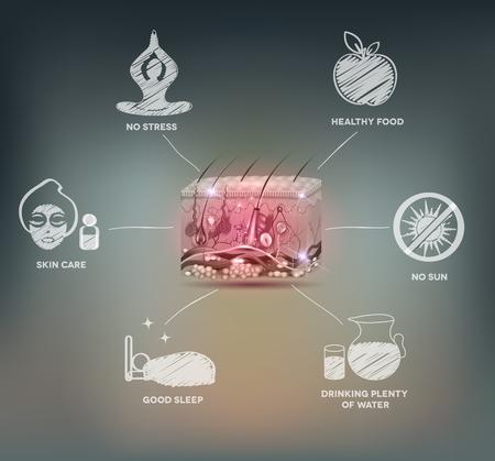 Consejos para el cuidado de la piel saludables. Saludable Anatomía de la piel realista y dibujado a mano extremidades en un hermoso fondo de malla. Foto de archivo - 46316054