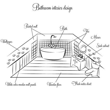lijntekening: Badkamer interieur idee schets gedetailleerde afbeelding met beschrijving Stock Illustratie
